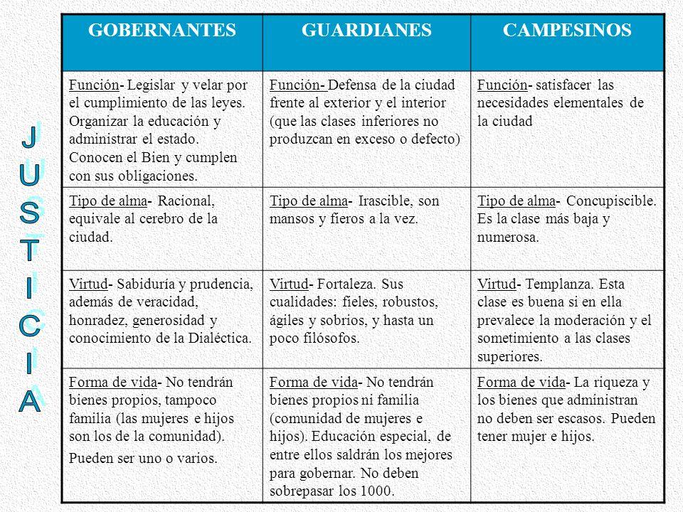 JUSTICIA GOBERNANTES GUARDIANES CAMPESINOS