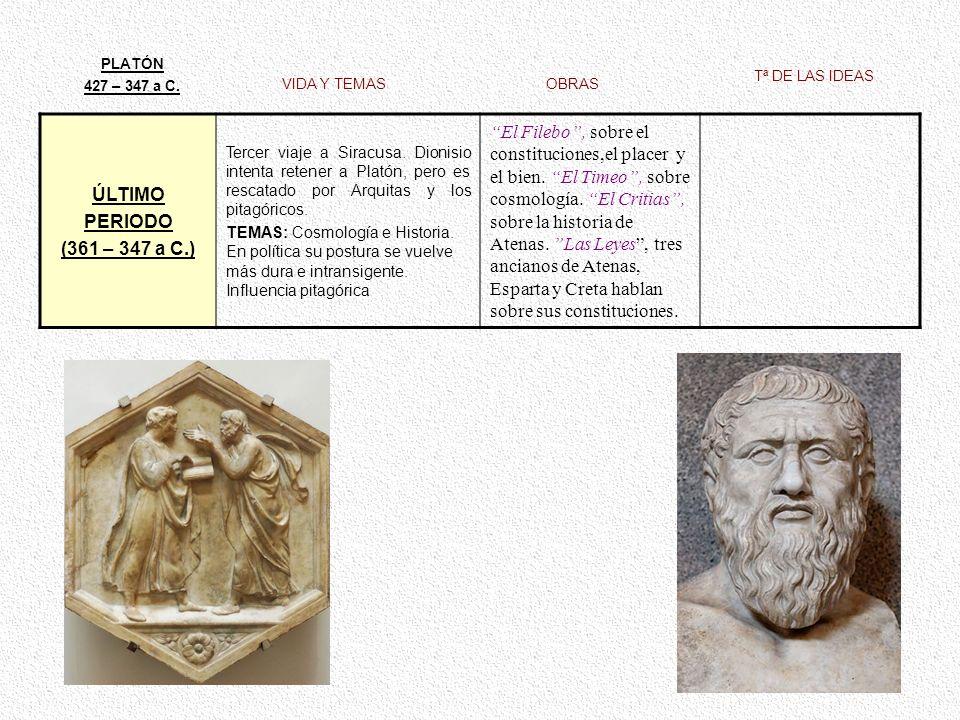 PLATÓN 427 – 347 a C. Tª DE LAS IDEAS. VIDA Y TEMAS. OBRAS. ÚLTIMO. PERIODO. (361 – 347 a C.)