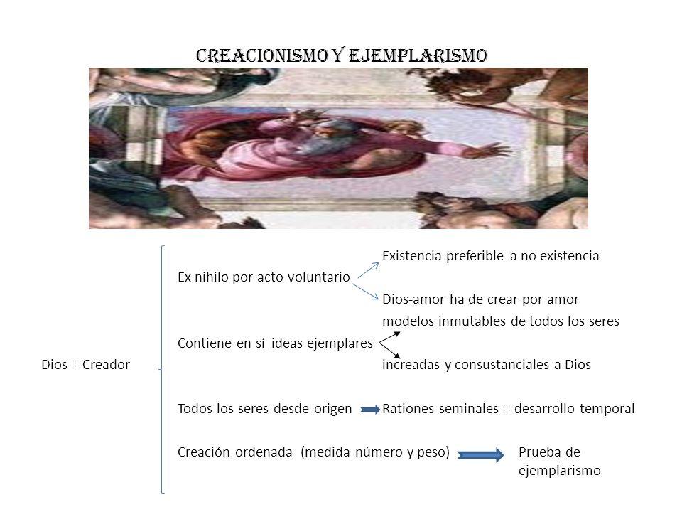 CREACIONISMO Y EJEMPLARISMO