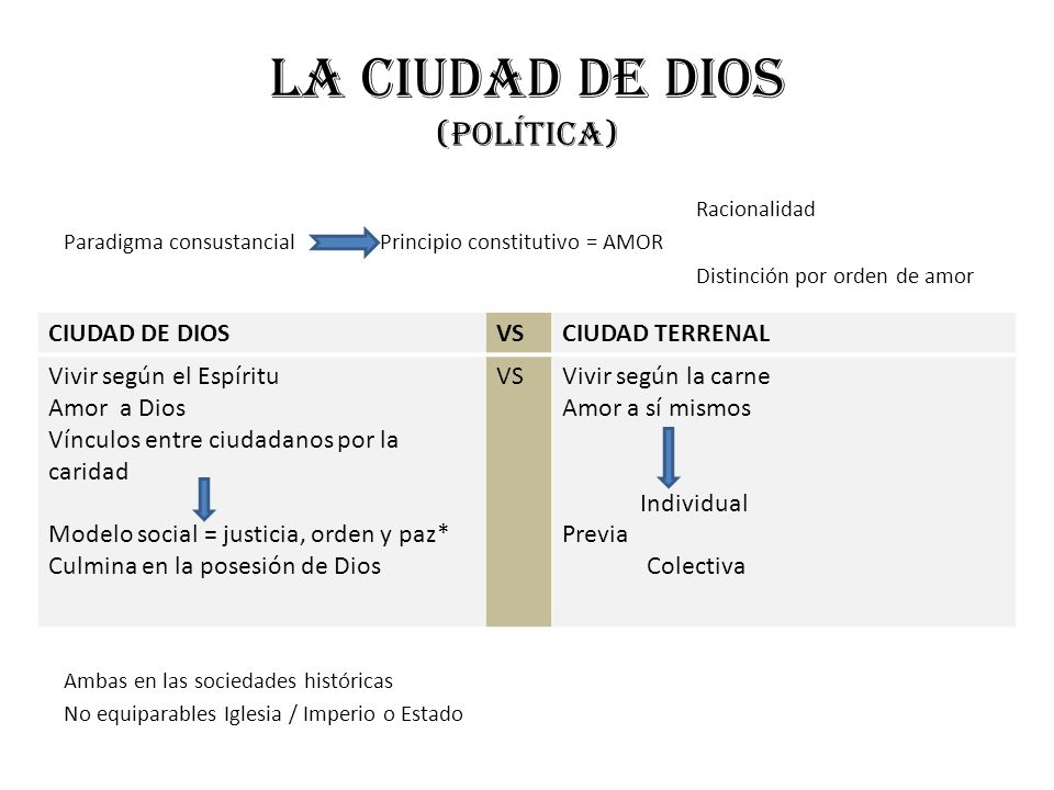 La ciudad de dios (política)