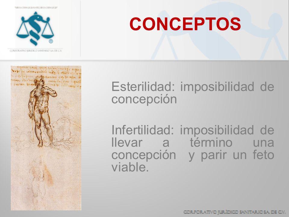 CONCEPTOS Esterilidad: imposibilidad de concepción