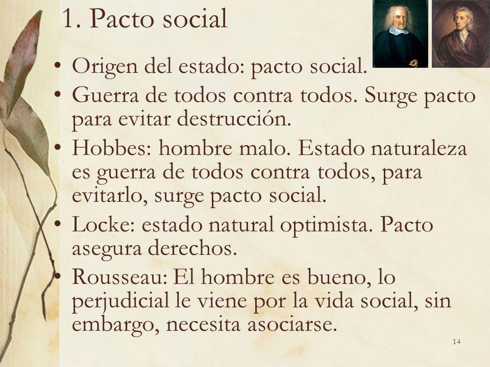 1. Pacto social Origen del estado: pacto social.