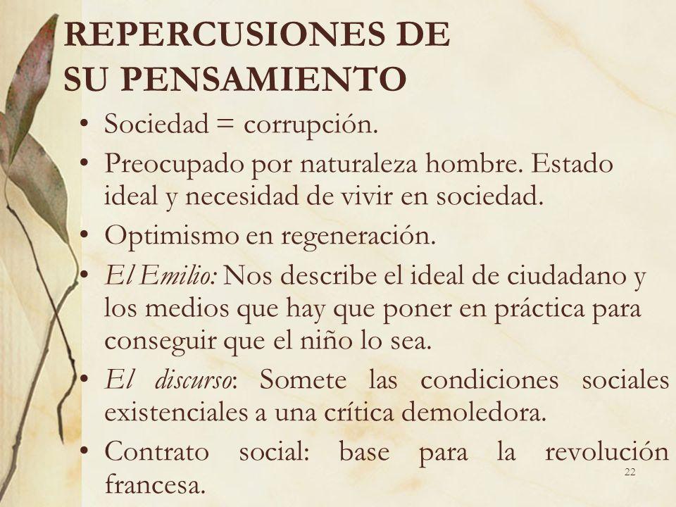 REPERCUSIONES DE SU PENSAMIENTO
