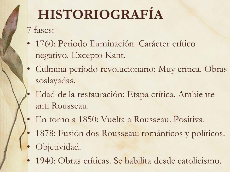 HISTORIOGRAFÍA 7 fases:
