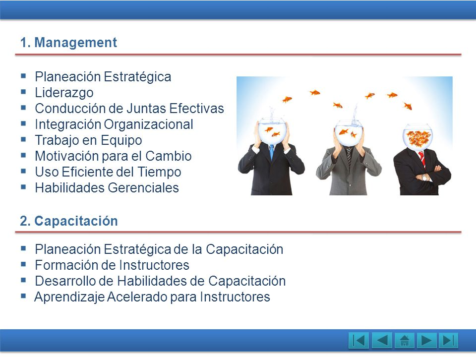 1. Management Planeación Estratégica. Liderazgo. Conducción de Juntas Efectivas. Integración Organizacional.