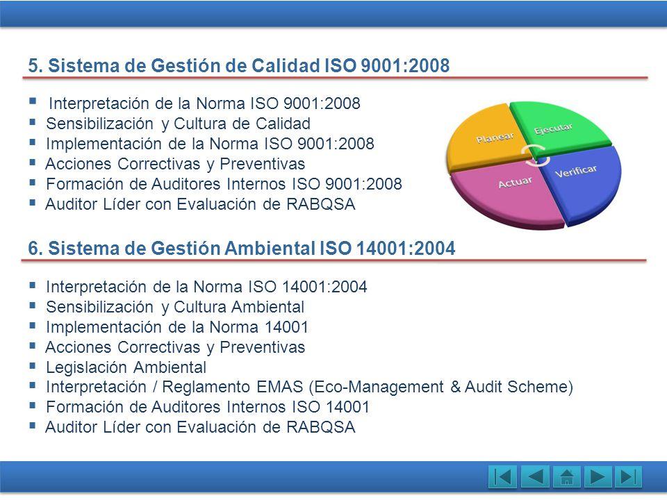 5. Sistema de Gestión de Calidad ISO 9001:2008