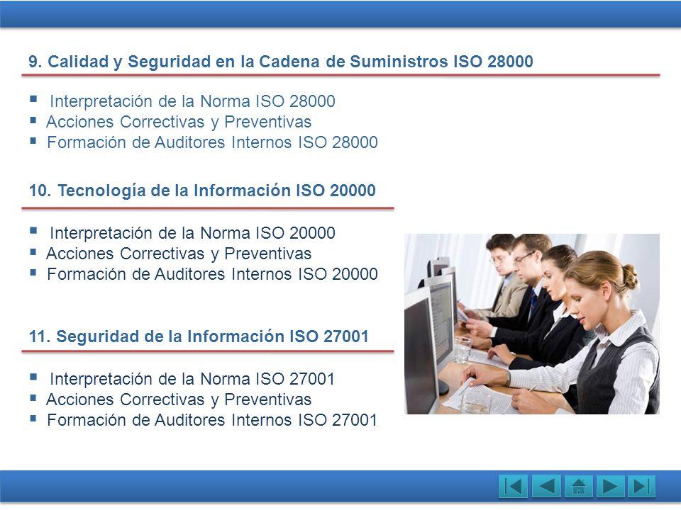 Interpretación de la Norma ISO 28000