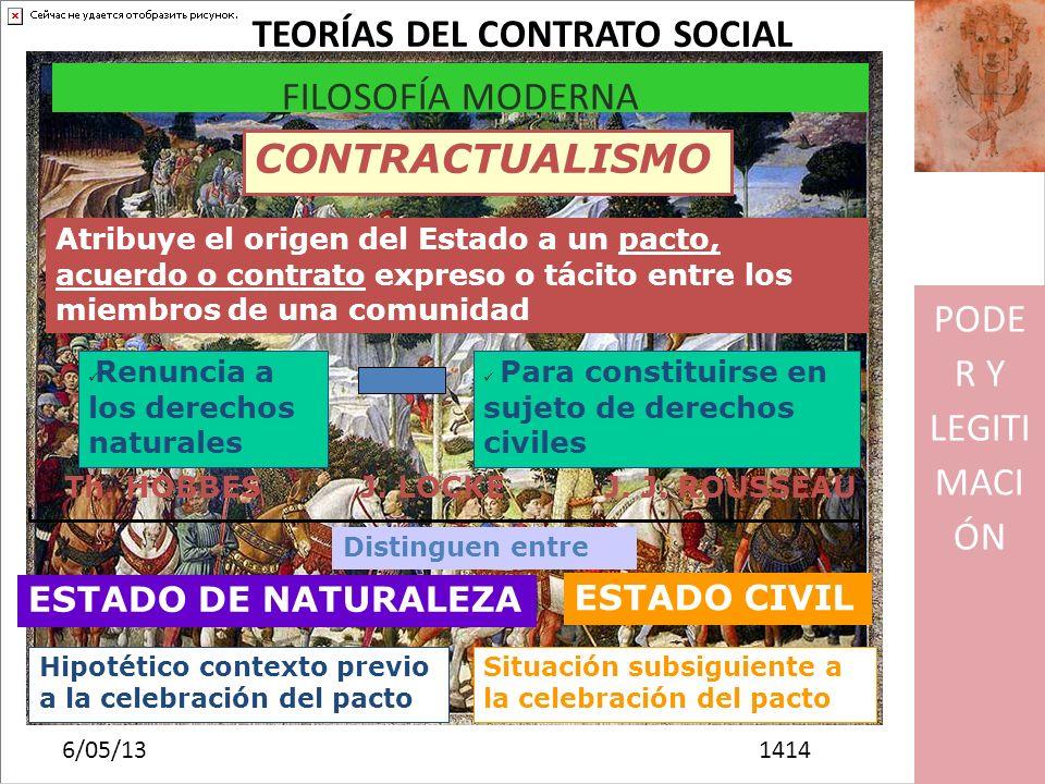 TEORÍAS DEL CONTRATO SOCIAL