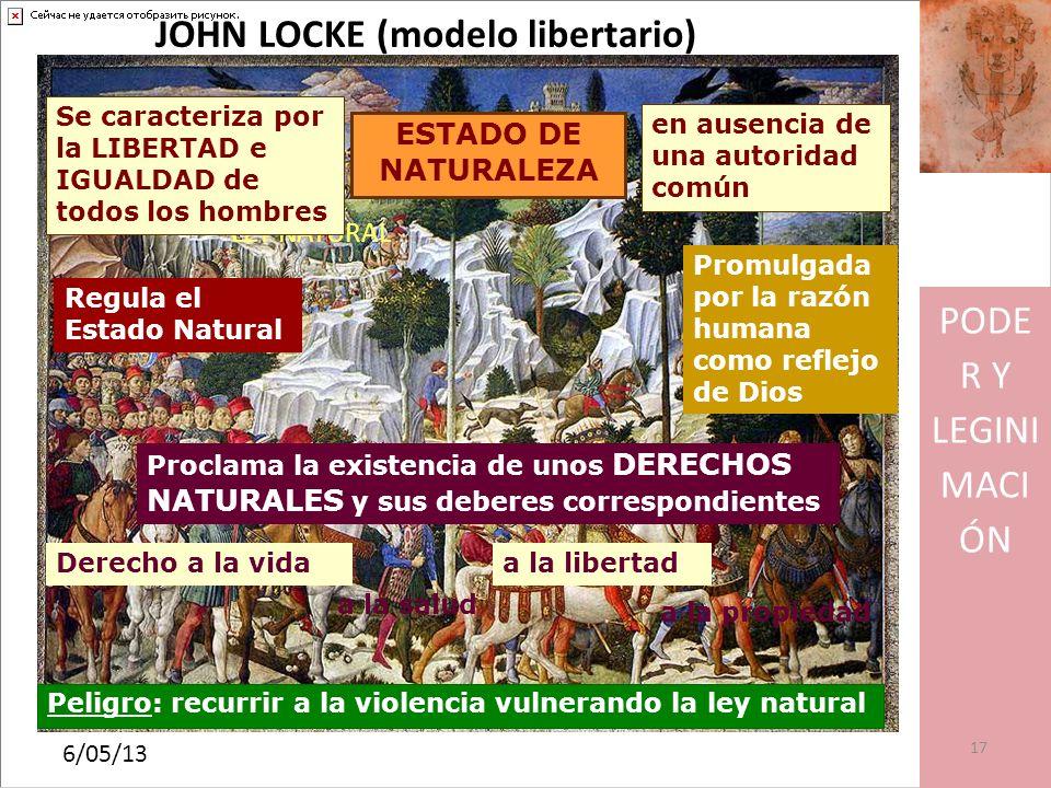 JOHN LOCKE (modelo libertario)