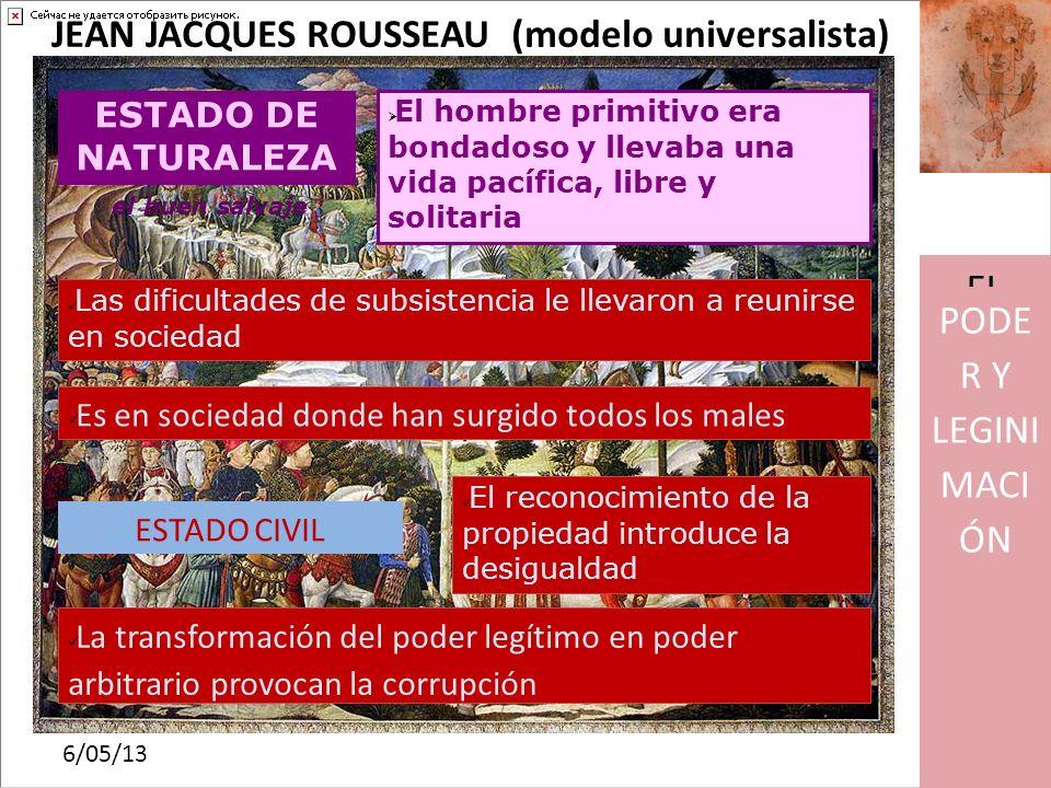 JEAN JACQUES ROUSSEAU (modelo universalista)