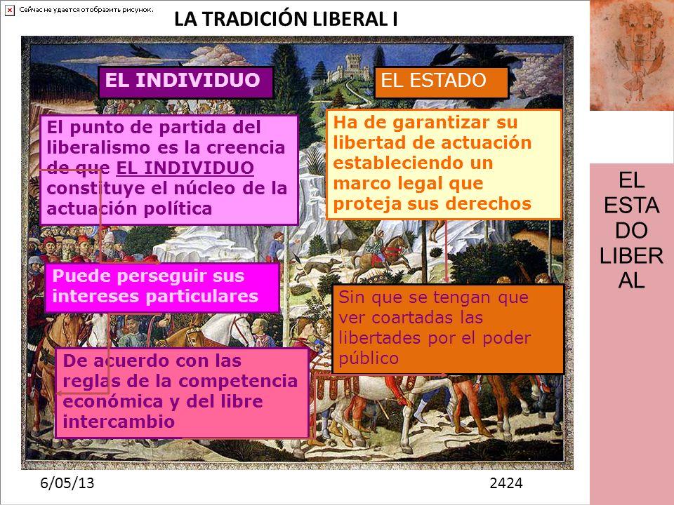 LA TRADICIÓN LIBERAL I EL ESTADO LIBERAL EL INDIVIDUO EL ESTADO