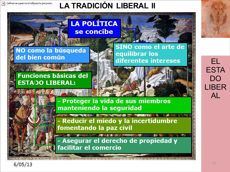 LA TRADICIÓN LIBERAL II