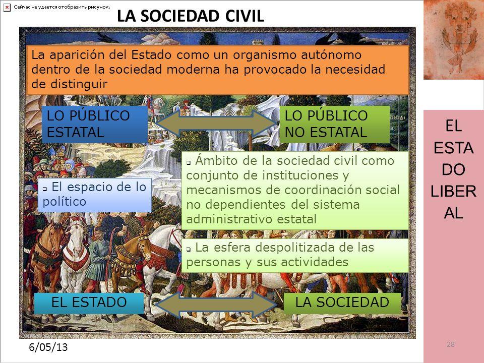 LA SOCIEDAD CIVIL EL ESTADO LIBERAL LO PÚBLICO ESTATAL