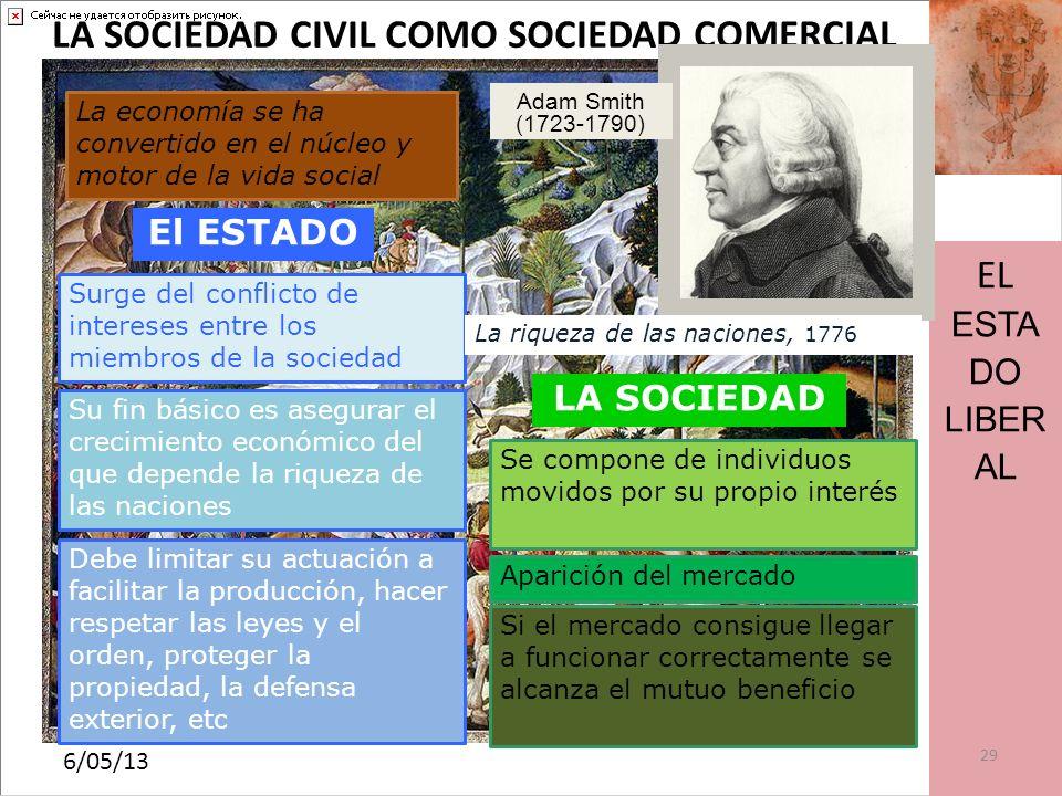 LA SOCIEDAD CIVIL COMO SOCIEDAD COMERCIAL