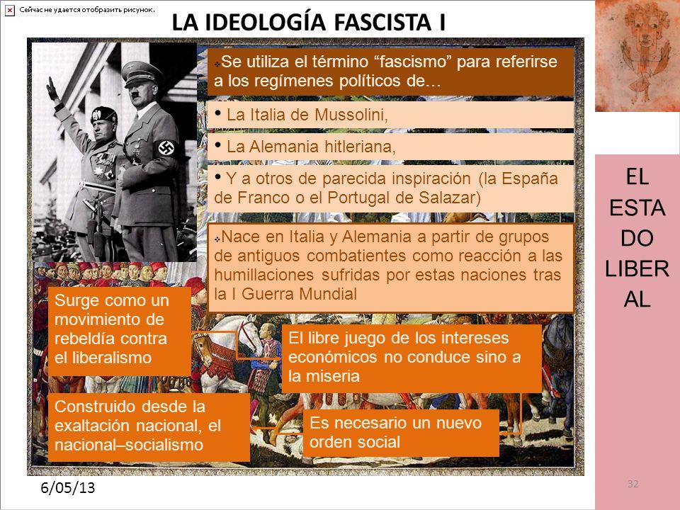LA IDEOLOGÍA FASCISTA I