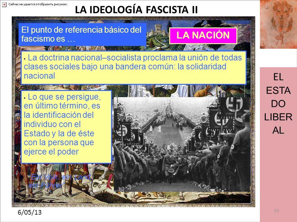 LA IDEOLOGÍA FASCISTA II