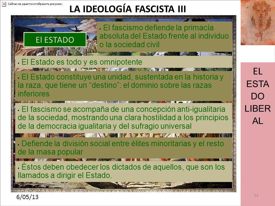 LA IDEOLOGÍA FASCISTA III