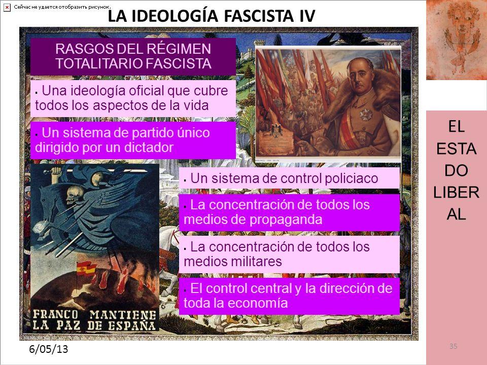 RASGOS DEL RÉGIMEN TOTALITARIO FASCISTA