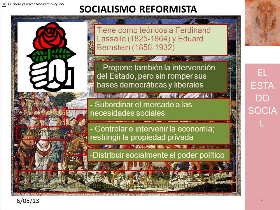 SOCIALISMO REFORMISTA