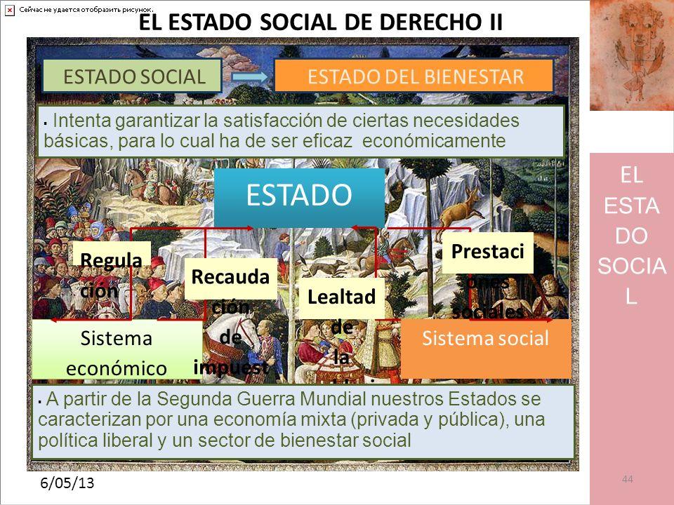 ESTADO EL ESTADO SOCIAL DE DERECHO II EL ESTADO SOCIAL ESTADO SOCIAL