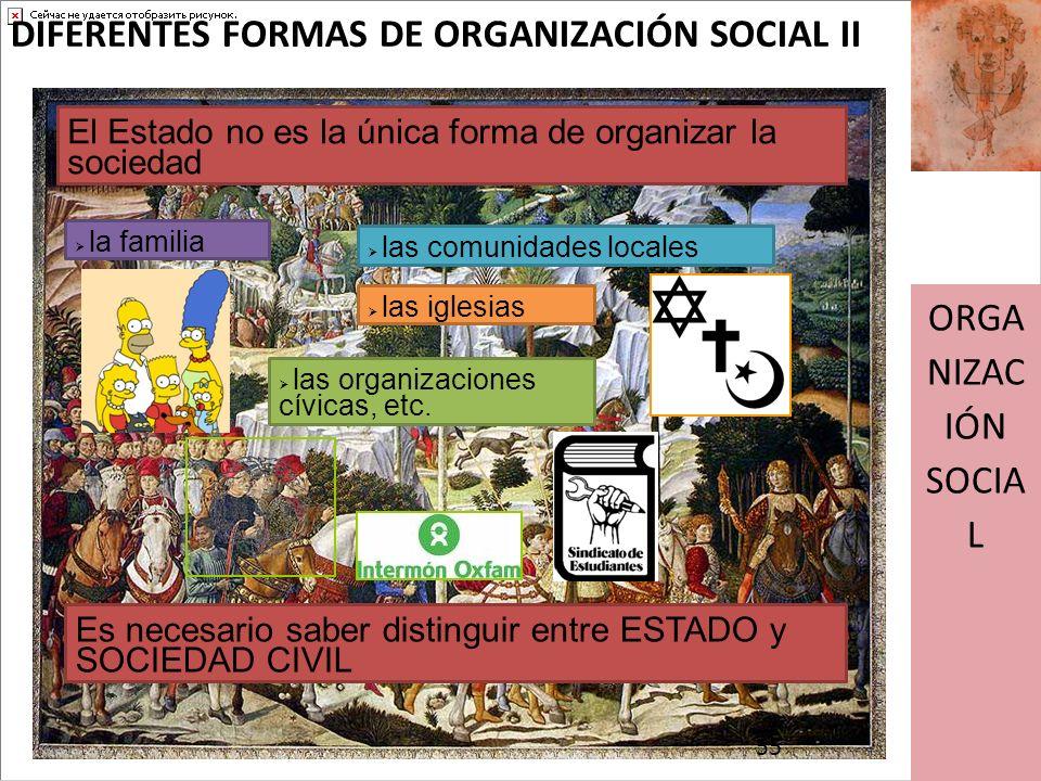 DIFERENTES FORMAS DE ORGANIZACIÓN SOCIAL II