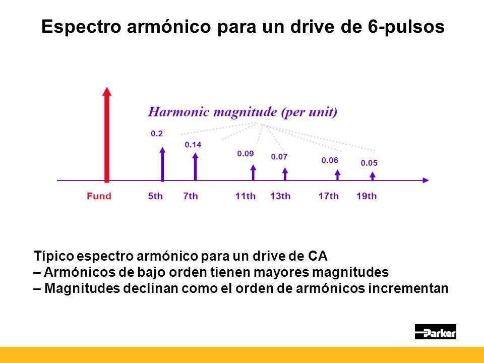 Espectro armónico para un drive de 6-pulsos