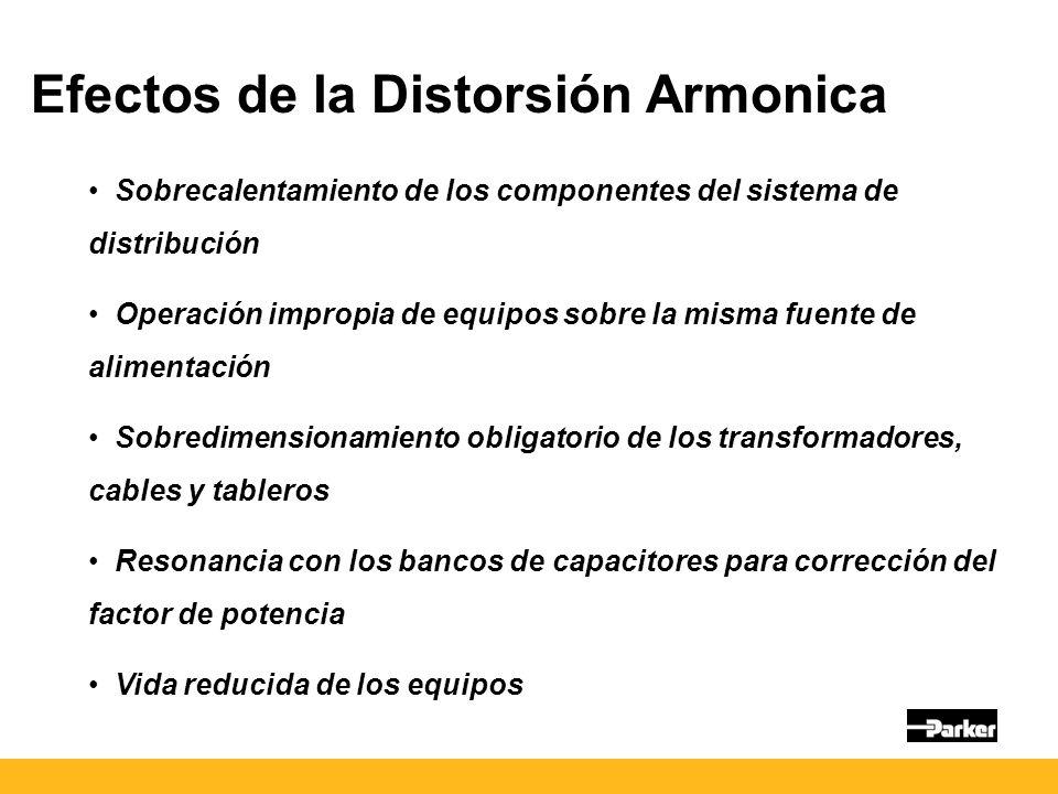 Efectos de la Distorsión Armonica