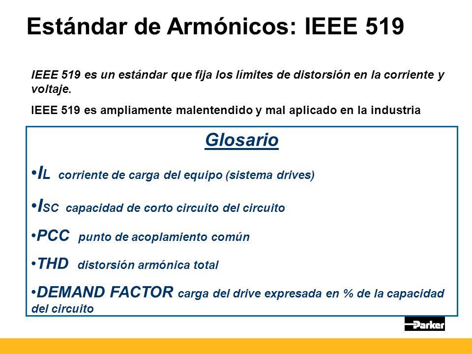 Estándar de Armónicos: IEEE 519