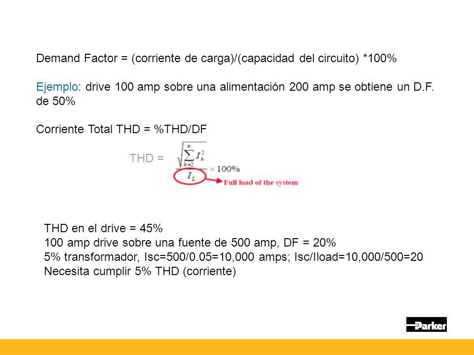 Demand Factor = (corriente de carga)/(capacidad del circuito) *100%