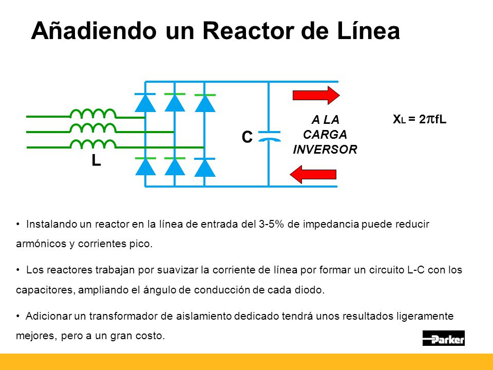 Añadiendo un Reactor de Línea
