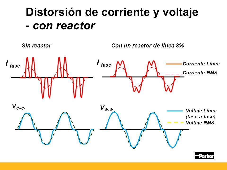 Distorsión de corriente y voltaje - con reactor