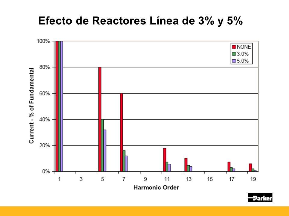 Efecto de Reactores Línea de 3% y 5%