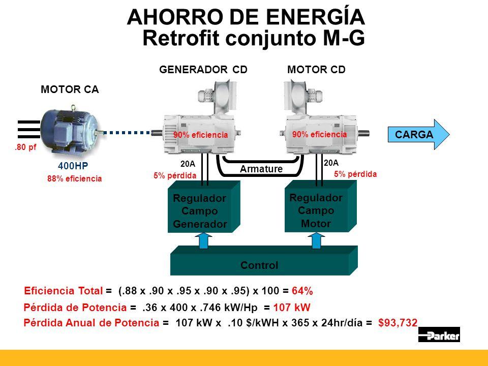 AHORRO DE ENERGÍA Retrofit conjunto M-G GENERADOR CD MOTOR CD MOTOR CA