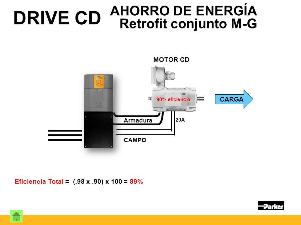 DRIVE CD AHORRO DE ENERGÍA Retrofit conjunto M-G MOTOR CD CARGA