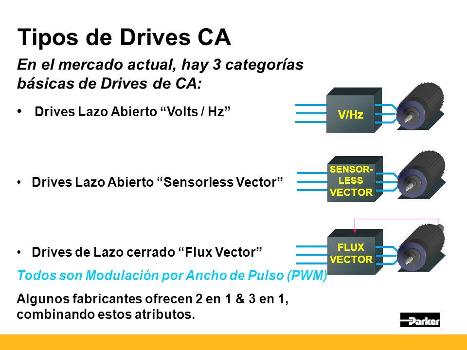 Tipos de Drives CA En el mercado actual, hay 3 categorías básicas de Drives de CA: Drives Lazo Abierto Volts / Hz