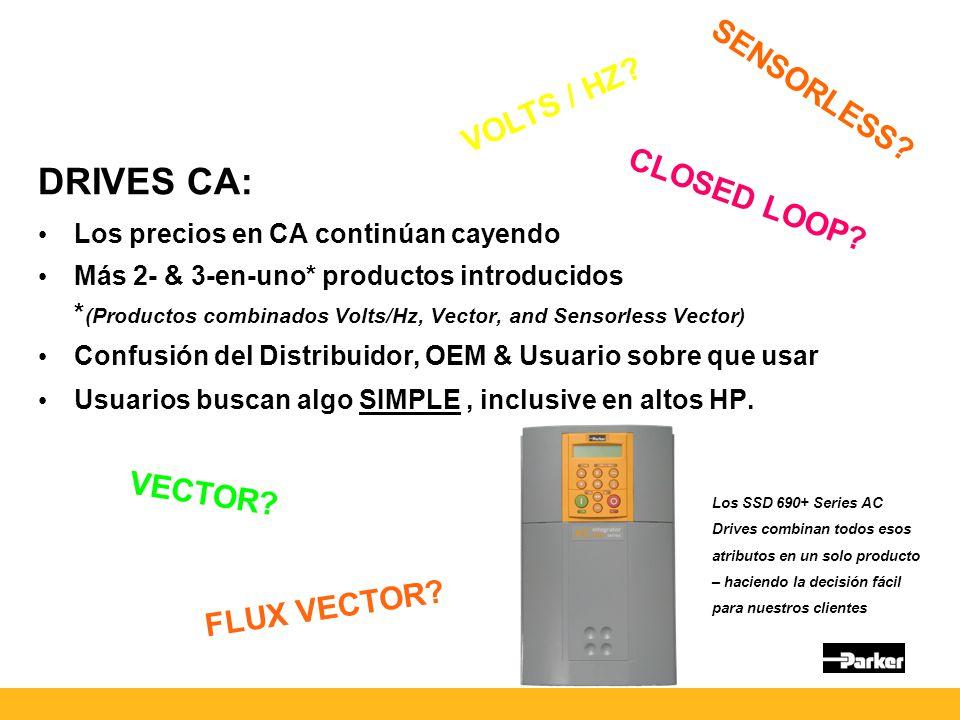 DRIVES CA: SENSORLESS VOLTS / HZ CLOSED LOOP VECTOR FLUX VECTOR