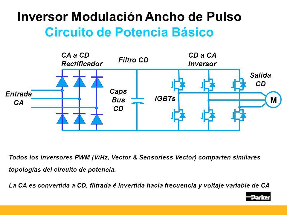 Inversor Modulación Ancho de Pulso Circuito de Potencia Básico