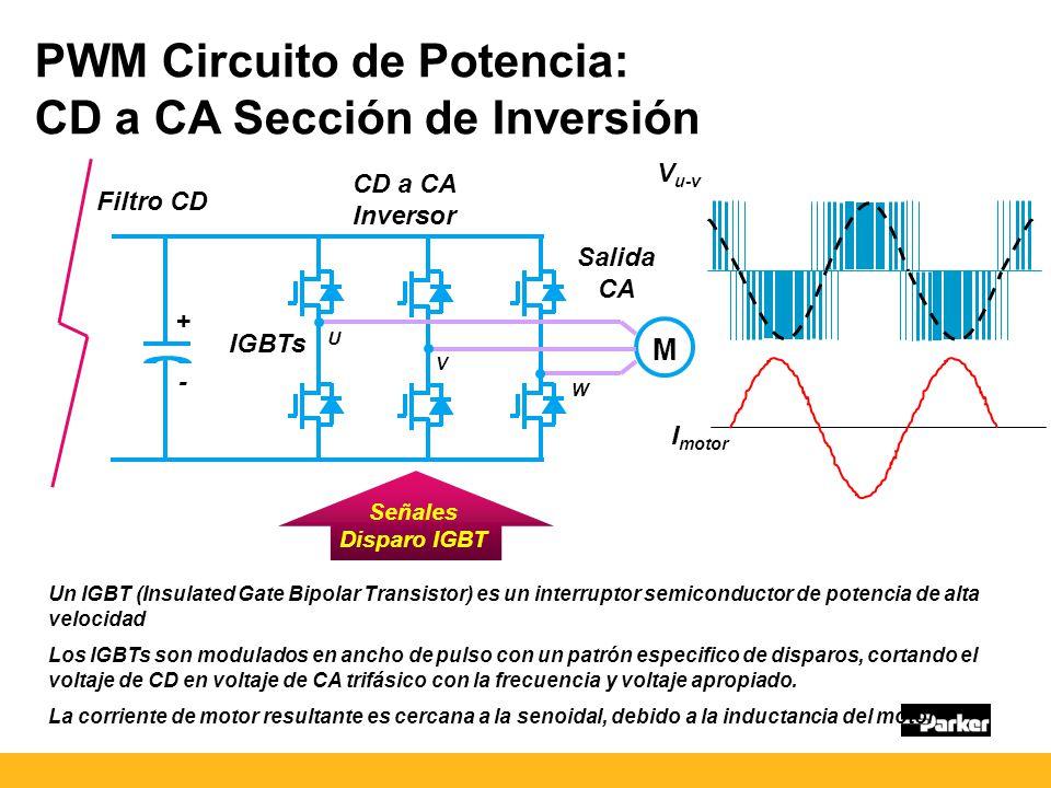 PWM Circuito de Potencia: CD a CA Sección de Inversión