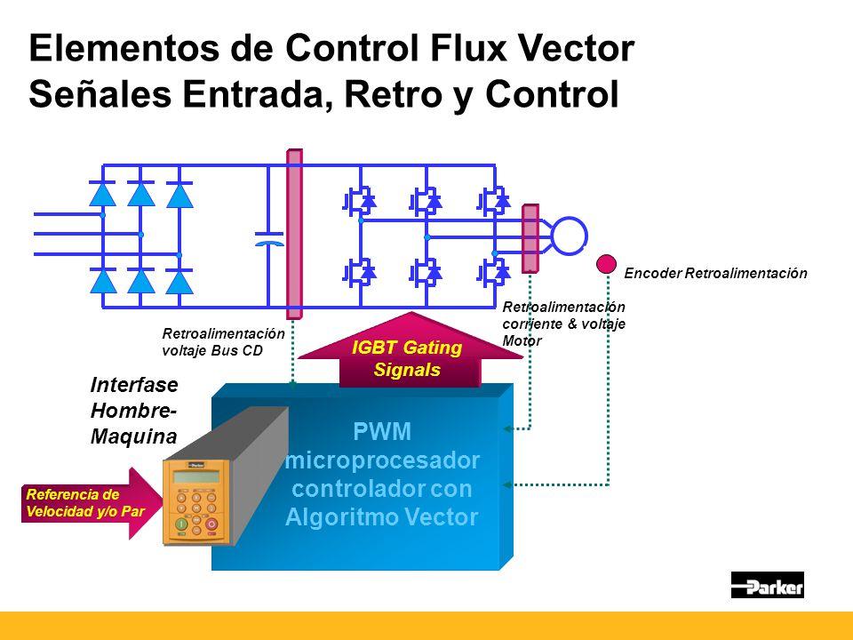 Elementos de Control Flux Vector Señales Entrada, Retro y Control