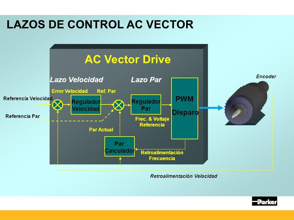 LAZOS DE CONTROL AC VECTOR AC Vector Drive