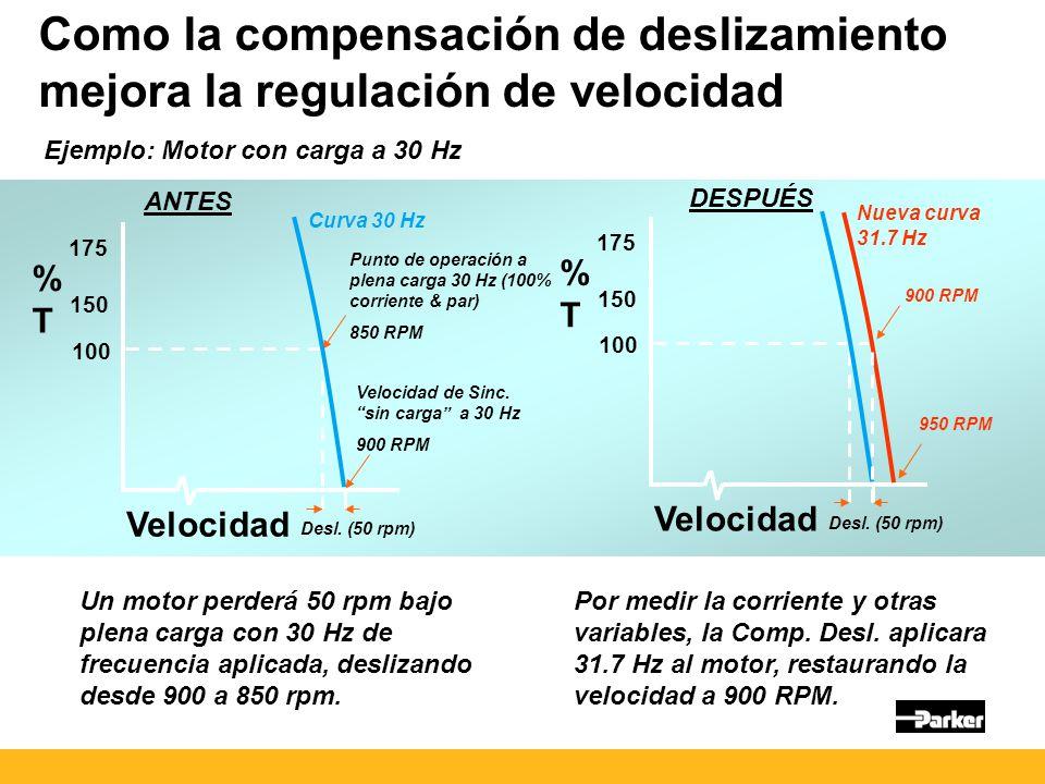Como la compensación de deslizamiento mejora la regulación de velocidad