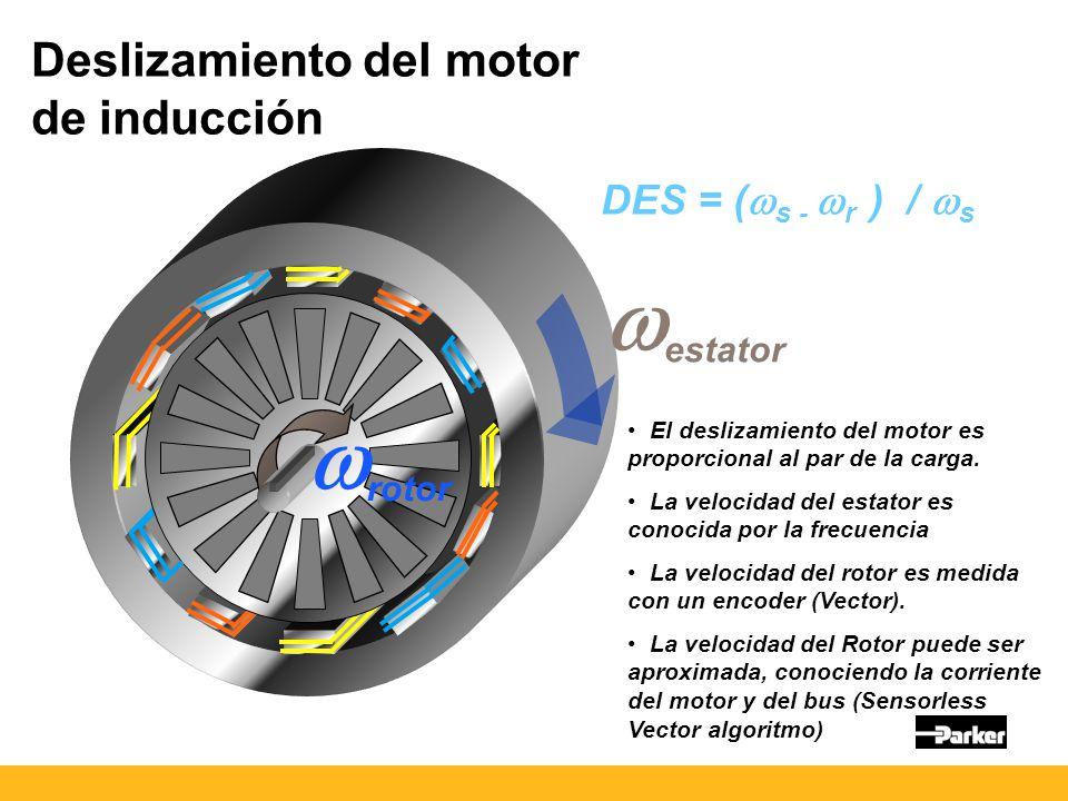 westator wrotor Deslizamiento del motor de inducción