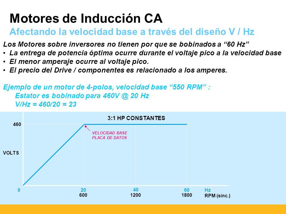 Motores de Inducción CA Afectando la velocidad base a través del diseño V / Hz