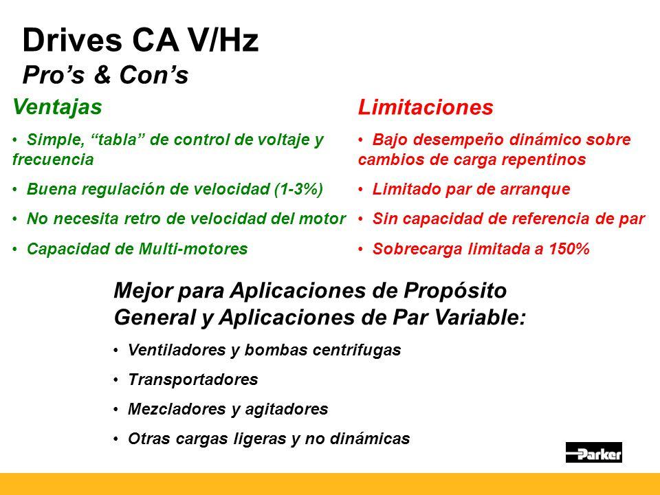 Drives CA V/Hz Pro's & Con's