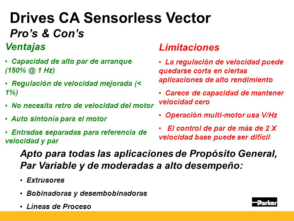 Drives CA Sensorless Vector Pro's & Con's
