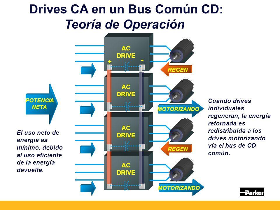 Drives CA en un Bus Común CD: Teoría de Operación