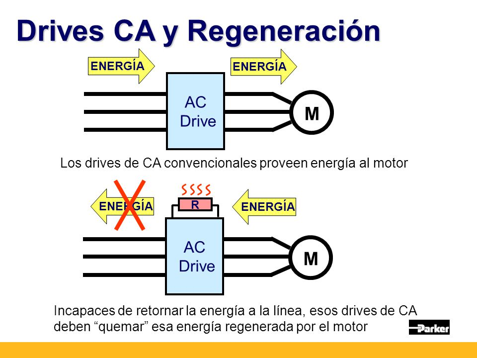 Drives CA y Regeneración