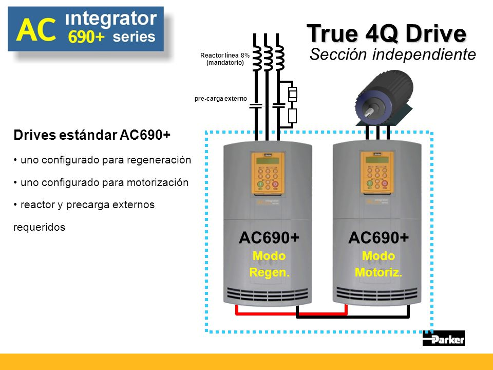 True 4Q Drive Sección independiente AC690+ AC690+