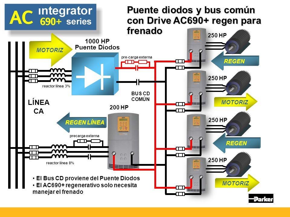 Puente diodos y bus común con Drive AC690+ regen para frenado