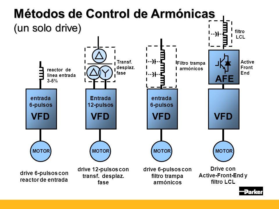 Métodos de Control de Armónicas
